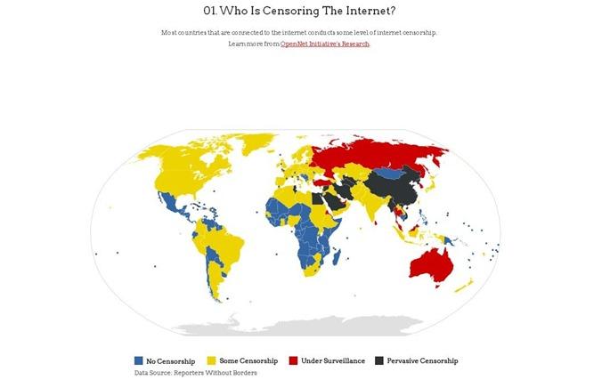 wer zensiert das internet